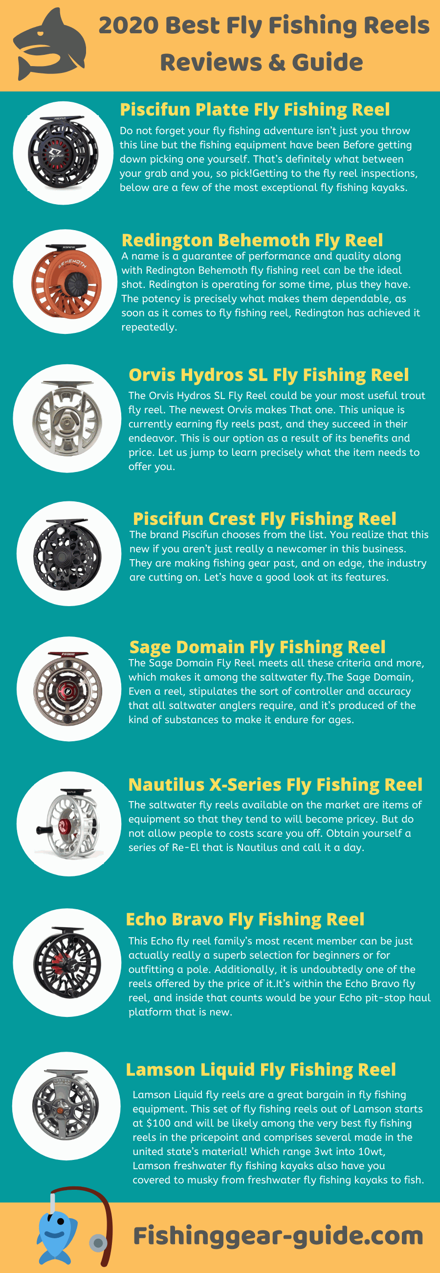 best fishing fly reels