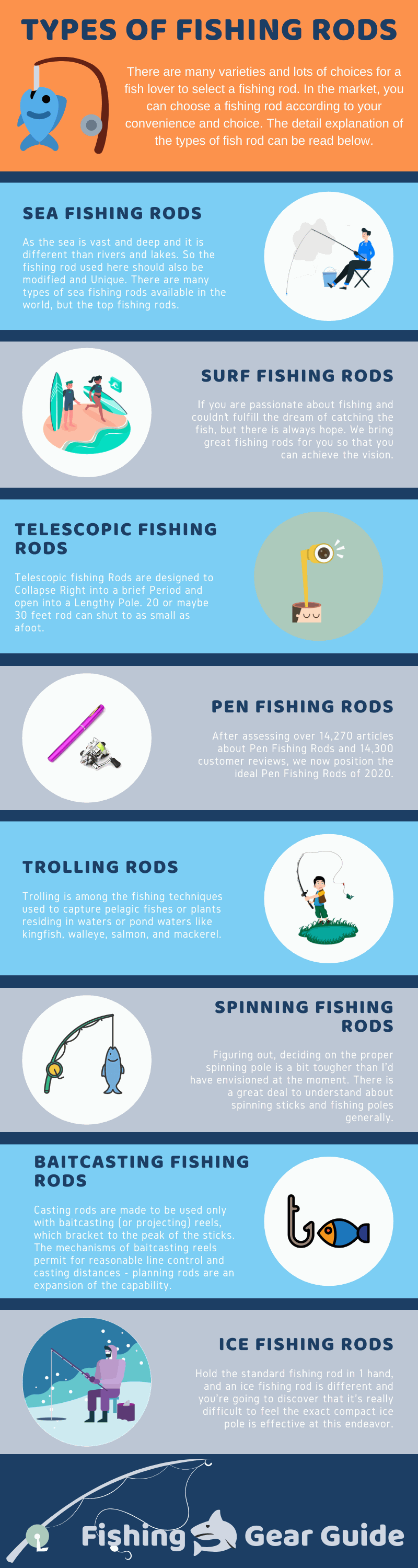 Types of fishing roods