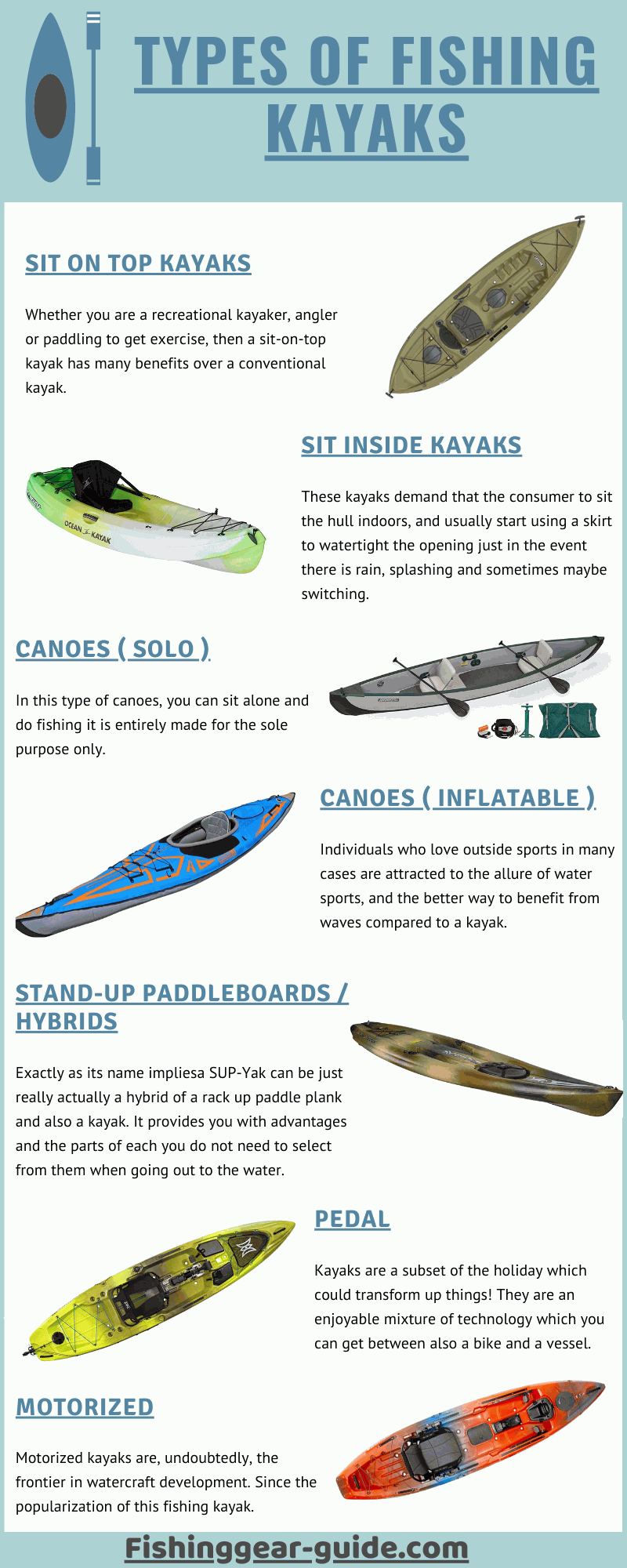 Types of fishing kayaks